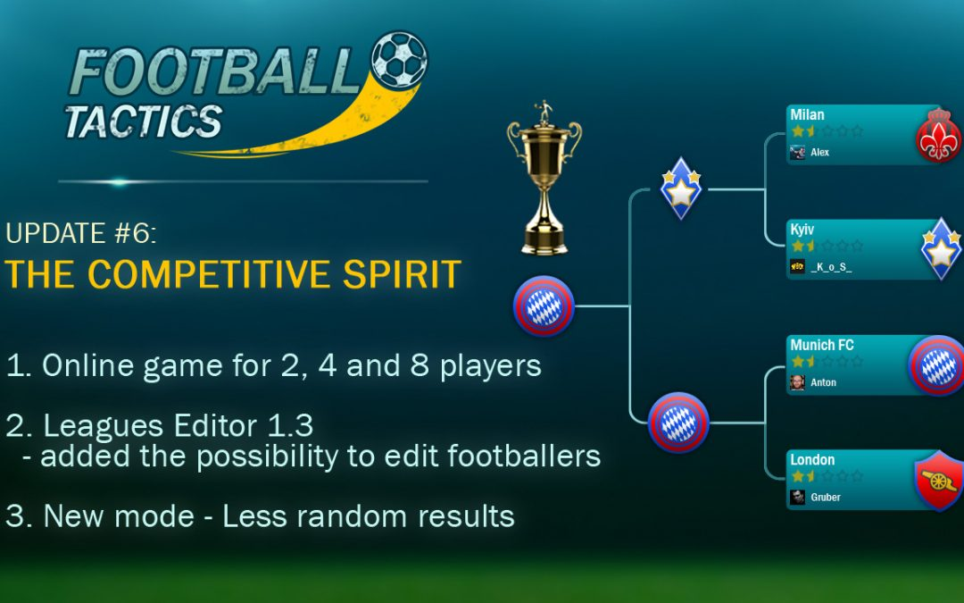 Update 06 of Football Tactics is released!